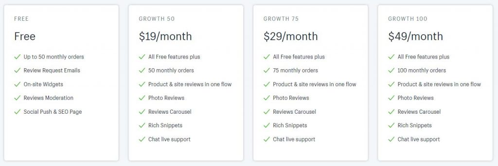 Yotpo-Best-Review-Apps-for-Shopify-Pricing
