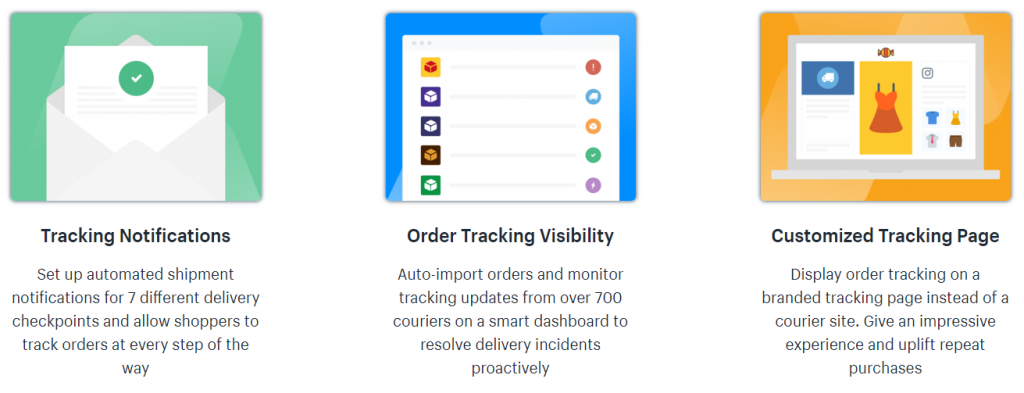 Aftership Order Tracking Shopify