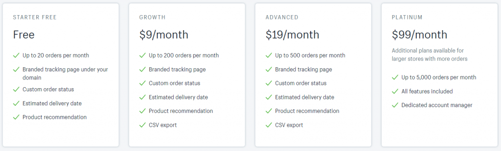 ParcelPanel Order Tracking Pro - Pricing
