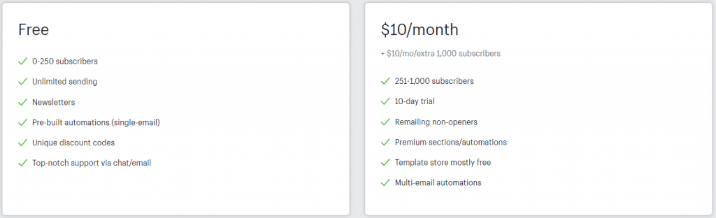 Seguno Pricing - Email Marketing Apps for Shopify